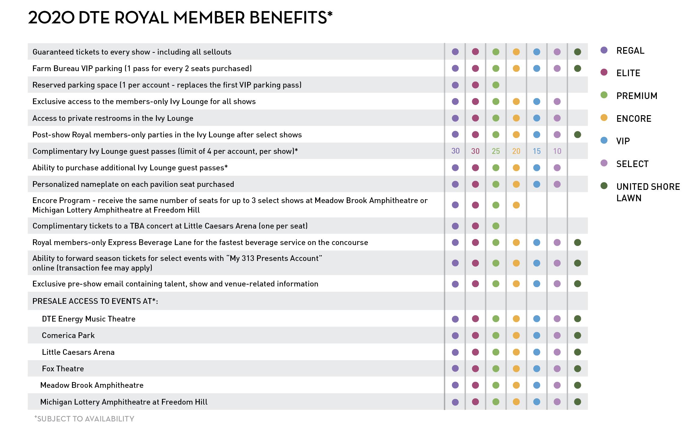 Royal_Benefits_Chart_2017_v2_September2018.jpg